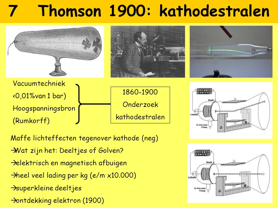 7 Thomson 1900: kathodestralen
