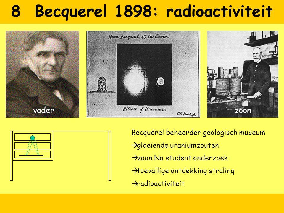 8 Becquerel 1898: radioactiviteit
