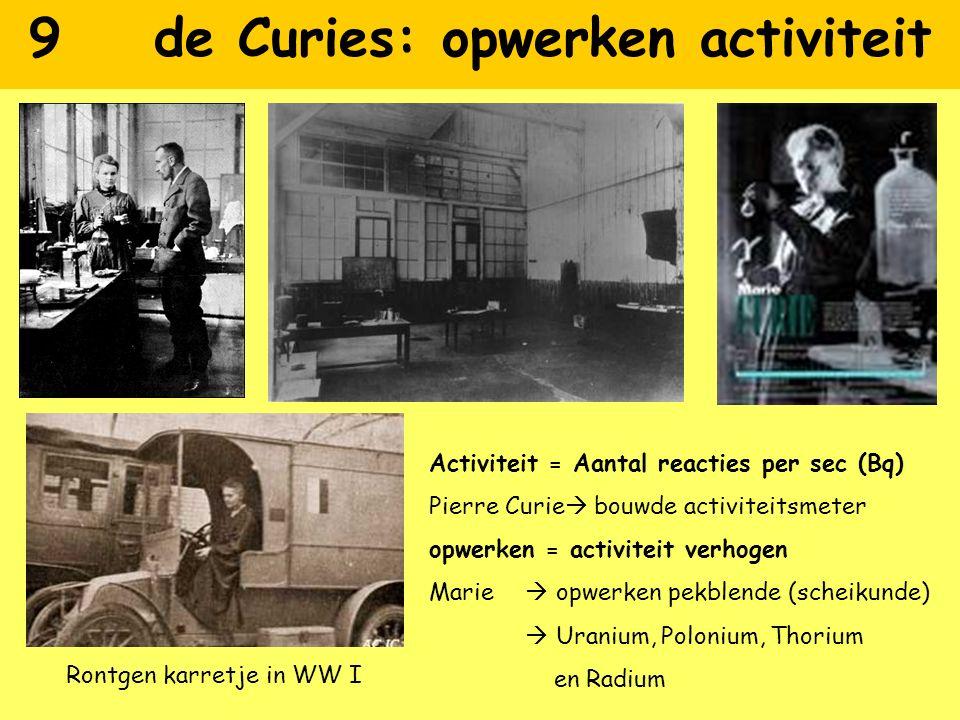 9 de Curies: opwerken activiteit
