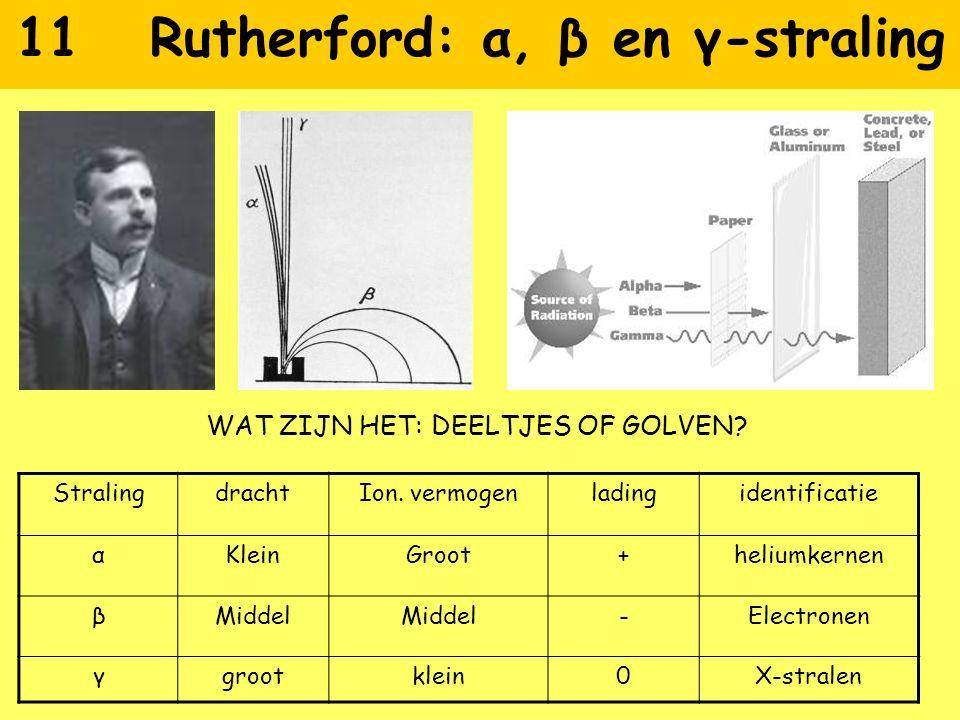 11 Rutherford: α, β en γ-straling