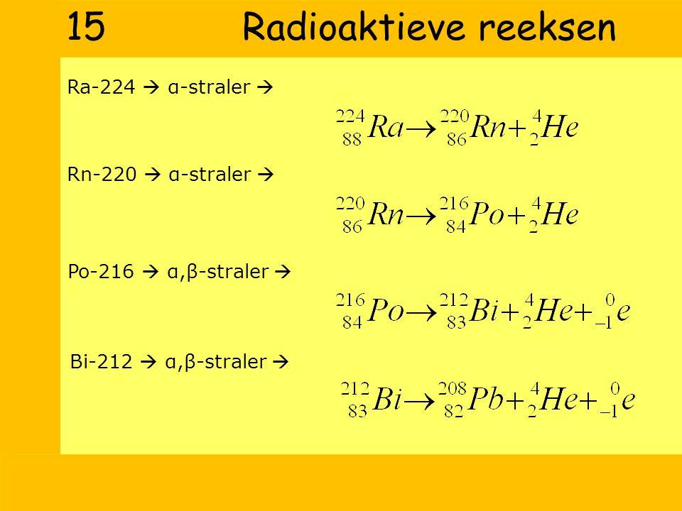 15 Radioaktieve reeksen Ra-224  α-straler  Rn-220  α-straler 