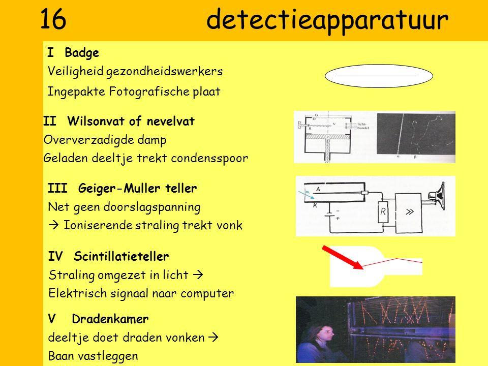 16 detectieapparatuur I Badge Veiligheid gezondheidswerkers