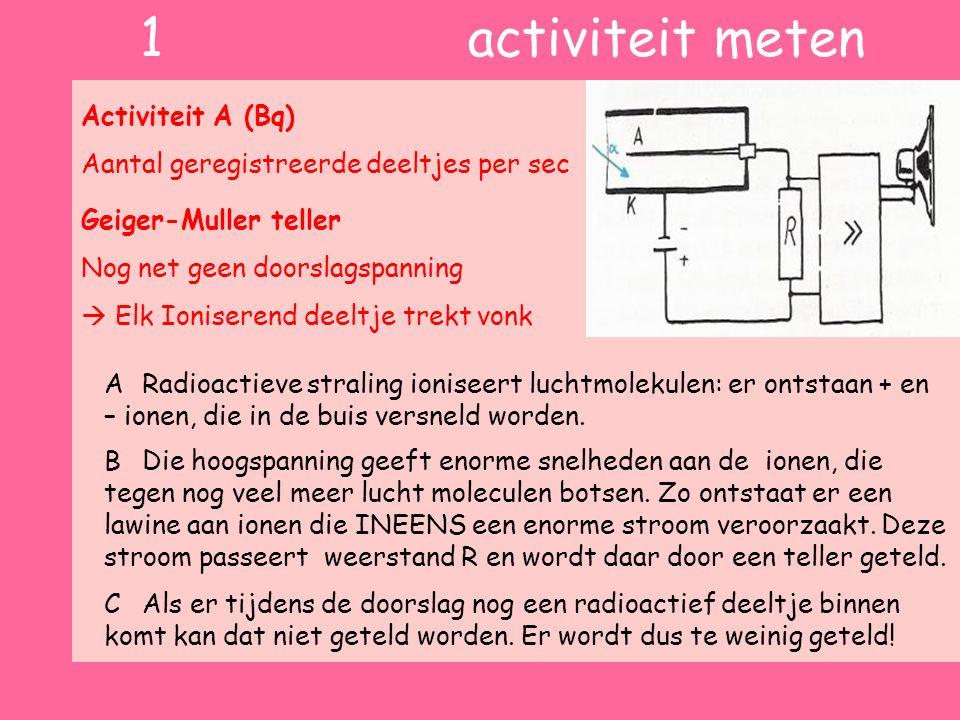 1 activiteit meten Activiteit A (Bq)