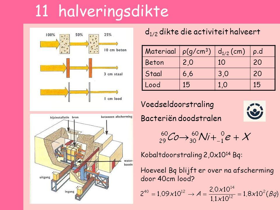 11 halveringsdikte d1/2 dikte die activiteit halveert