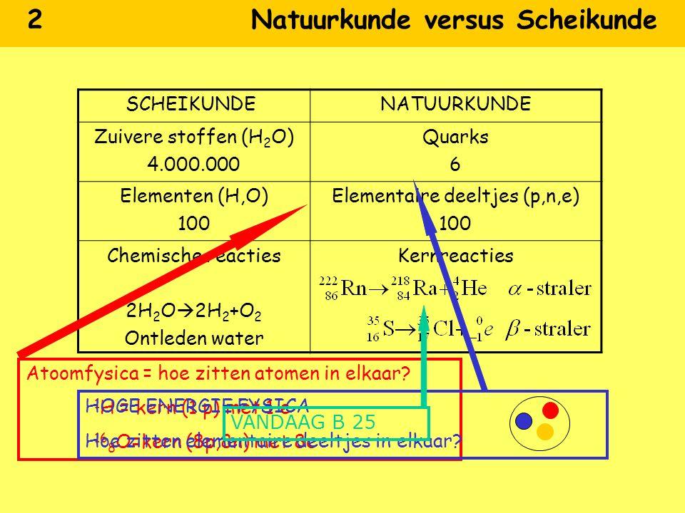 2 Natuurkunde versus Scheikunde