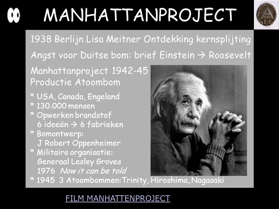 MANHATTANPROJECT 1938 Berlijn Lisa Meitner Ontdekking kernsplijting