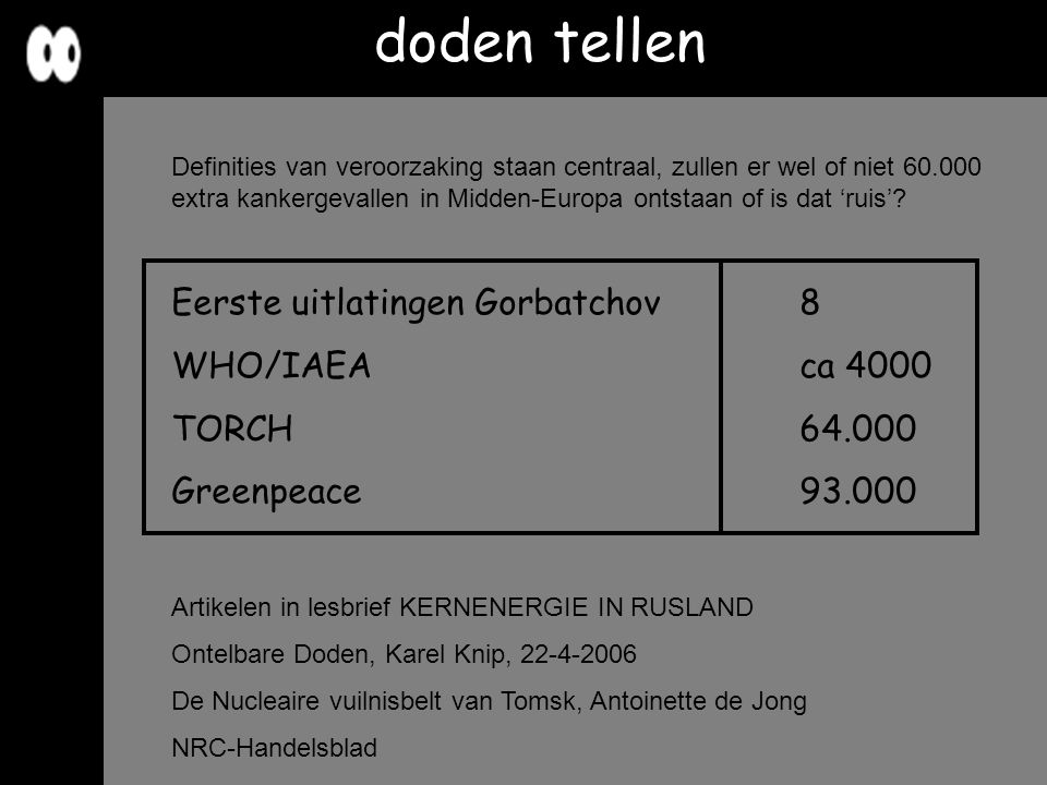 doden tellen Eerste uitlatingen Gorbatchov 8 WHO/IAEA ca 4000