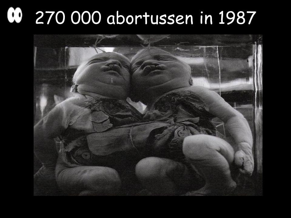 270 000 abortussen in 1987