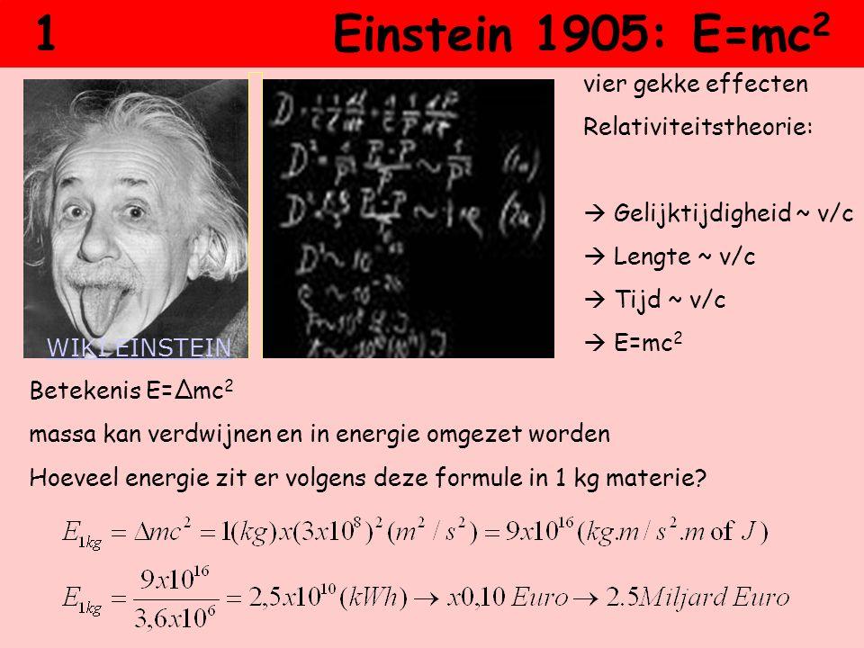 1 Einstein 1905: E=mc2 vier gekke effecten Relativiteitstheorie: