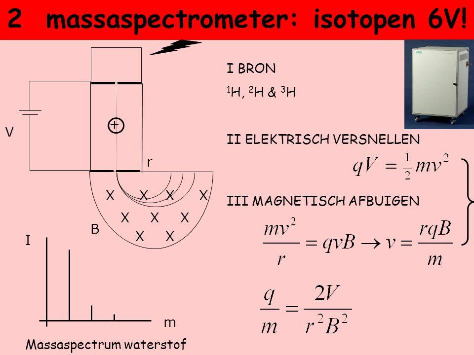 2 massaspectrometer: isotopen 6V!