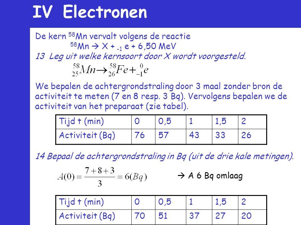IV Electronen De kern 58Mn vervalt volgens de reactie