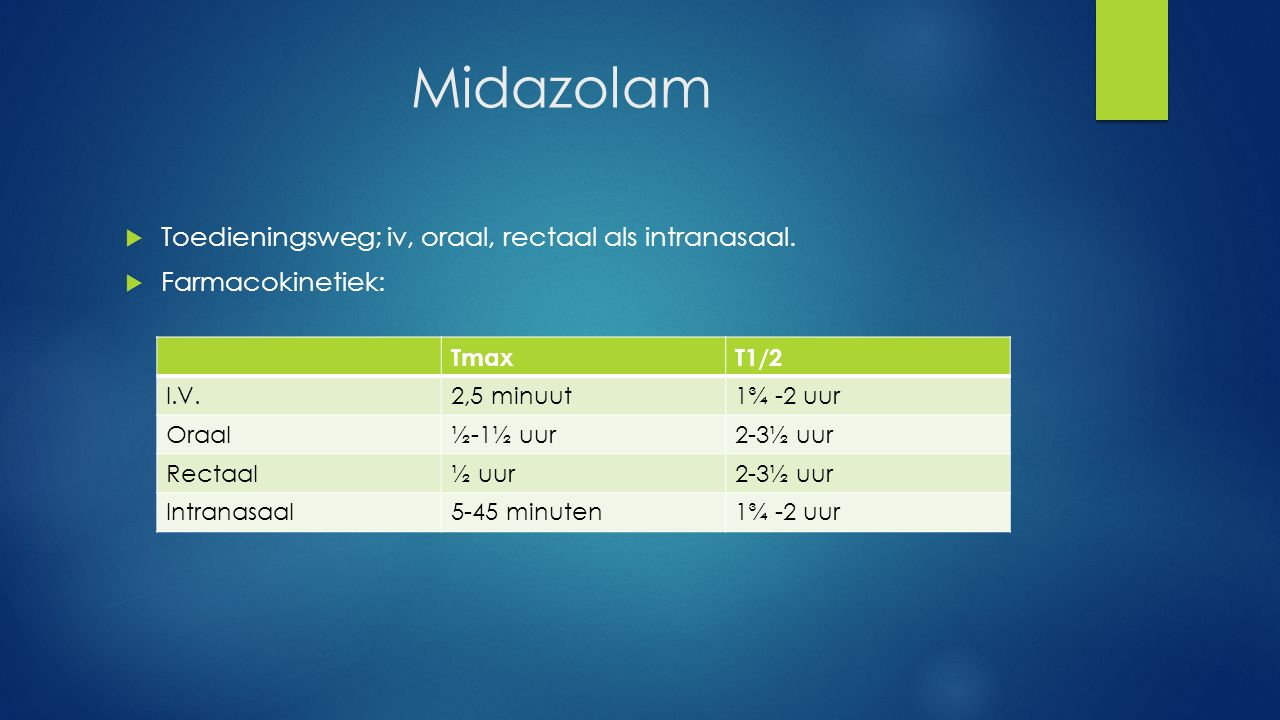 Midazolam Toedieningsweg; iv, oraal, rectaal als intranasaal.