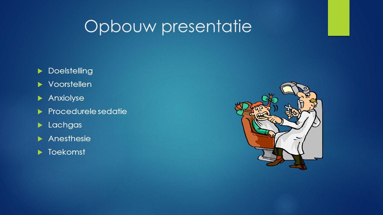Opbouw presentatie Doelstelling Voorstellen Anxiolyse