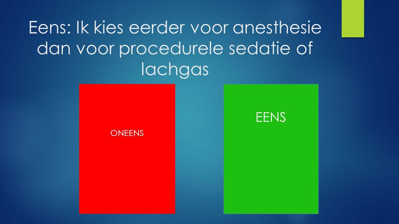 Eens: Ik kies eerder voor anesthesie dan voor procedurele sedatie of lachgas