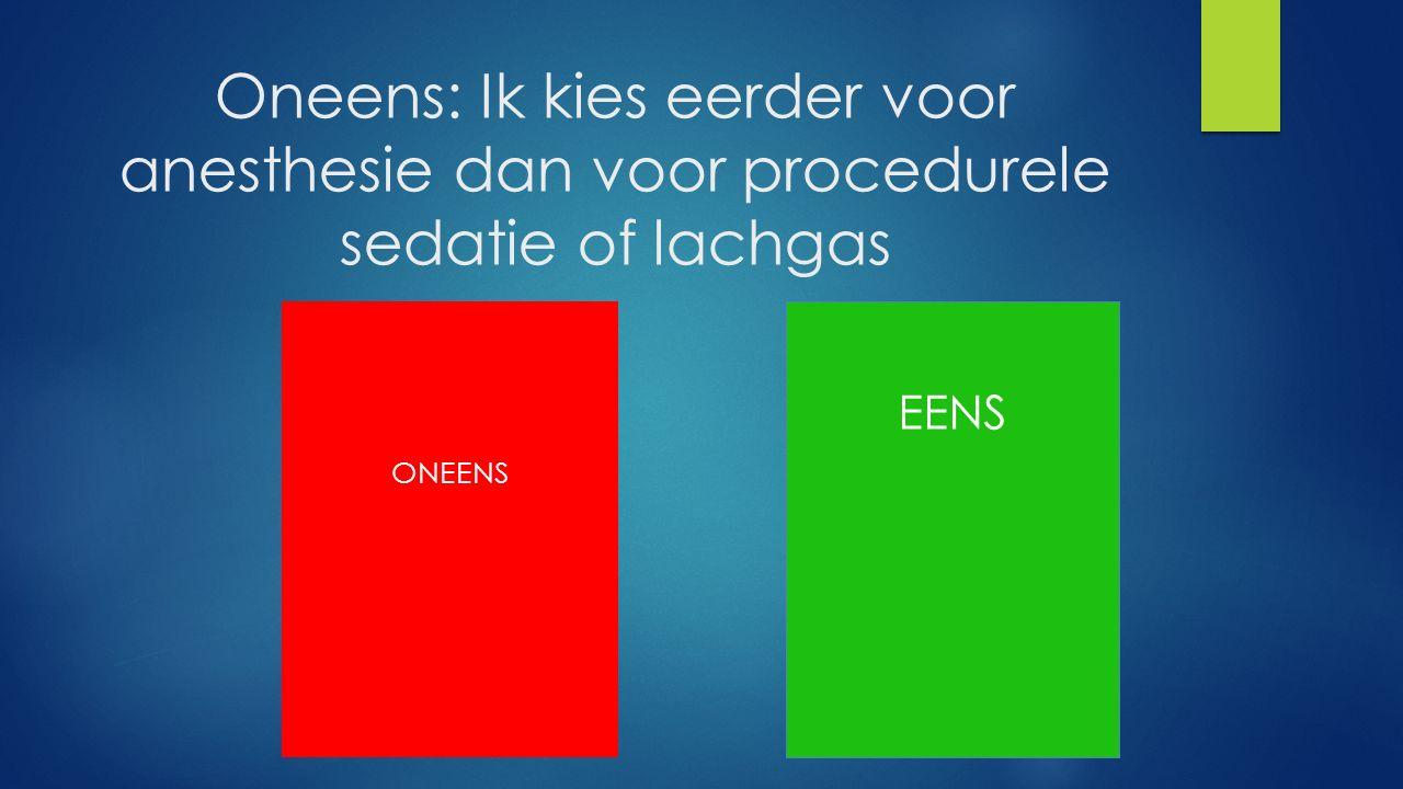 Oneens: Ik kies eerder voor anesthesie dan voor procedurele sedatie of lachgas