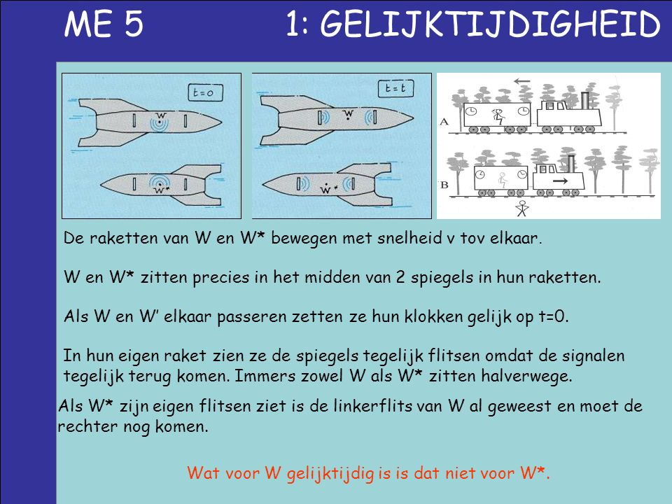 ME 5 1: GELIJKTIJDIGHEID De raketten van W en W* bewegen met snelheid v tov elkaar.