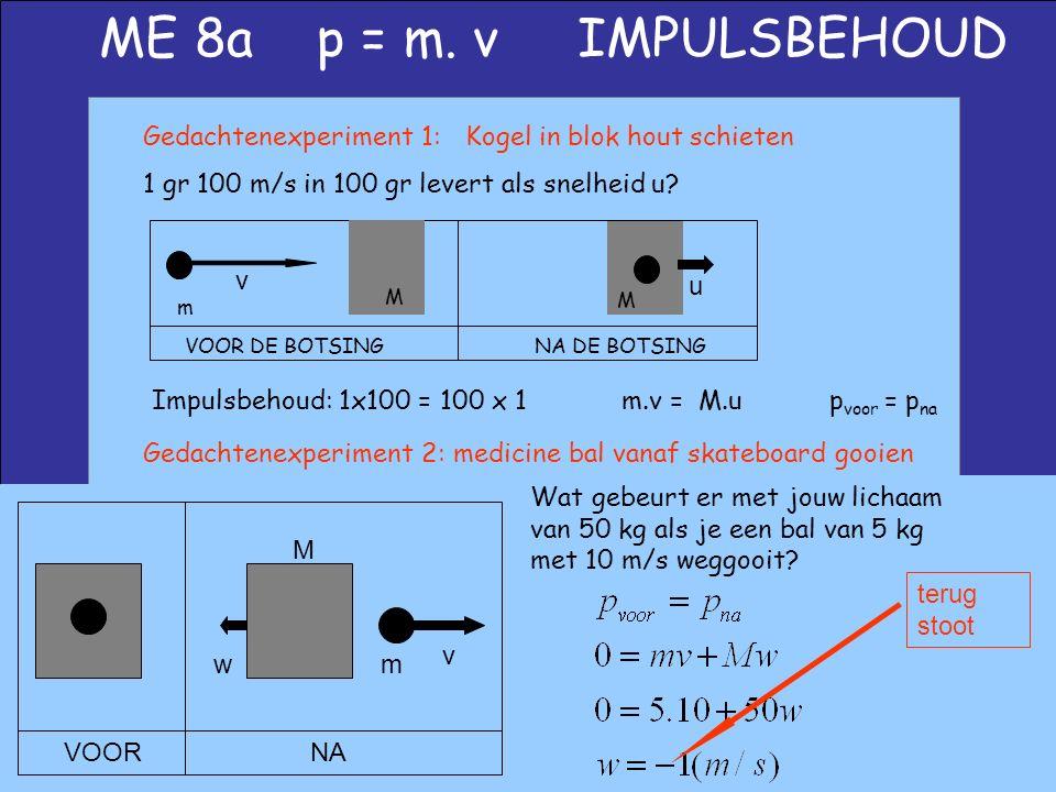 ME 8a p = m. v IMPULSBEHOUD Gedachtenexperiment 1: Kogel in blok hout schieten. 1 gr 100 m/s in 100 gr levert als snelheid u