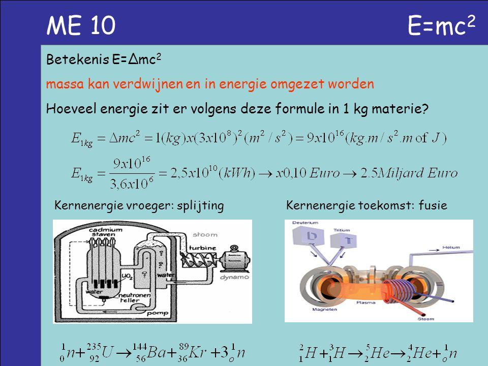 ME 10 E=mc2 Betekenis E=∆mc2