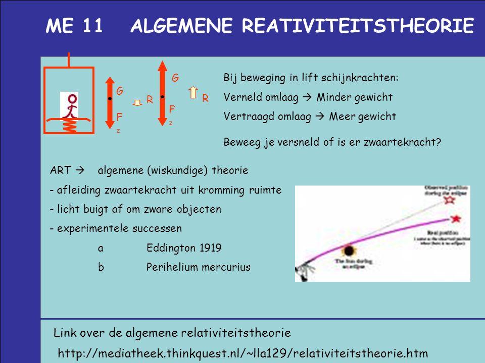 ME 11 ALGEMENE REATIVITEITSTHEORIE