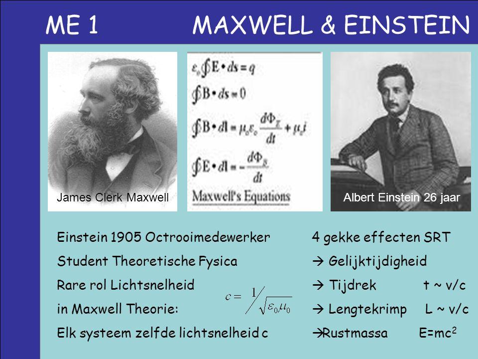 ME 1 MAXWELL & EINSTEIN Einstein 1905 Octrooimedewerker
