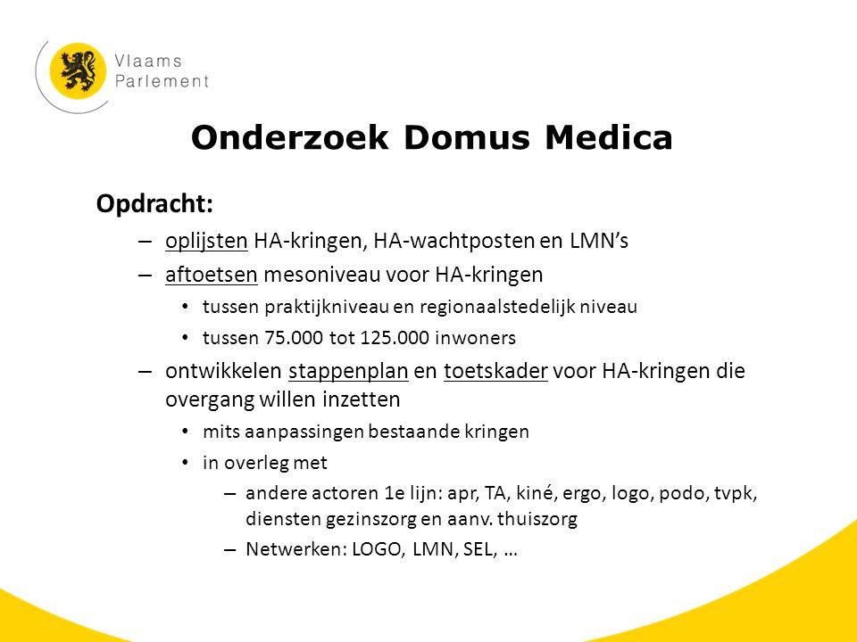 Onderzoek Domus Medica