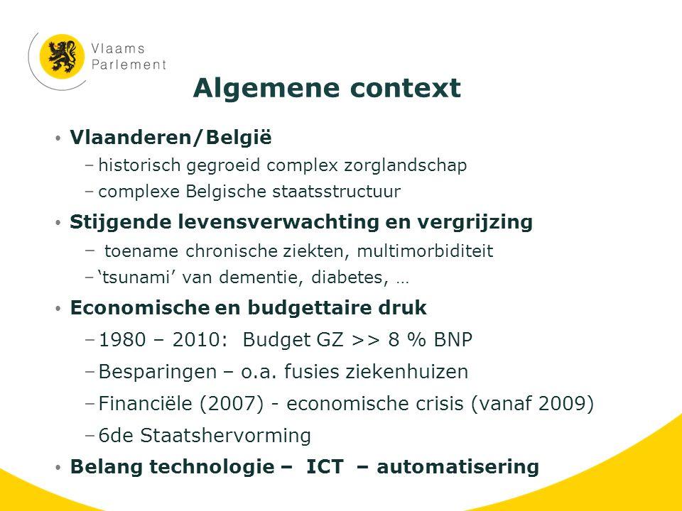 Algemene context Vlaanderen/België