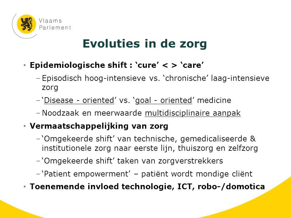 Evoluties in de zorg Epidemiologische shift : 'cure' < > 'care'