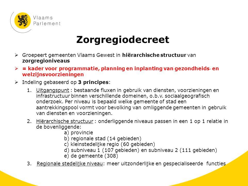 Zorgregiodecreet Groepeert gemeenten Vlaams Gewest in hiërarchische structuur van zorgregioniveaus.