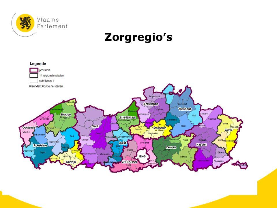 Zorgregio's