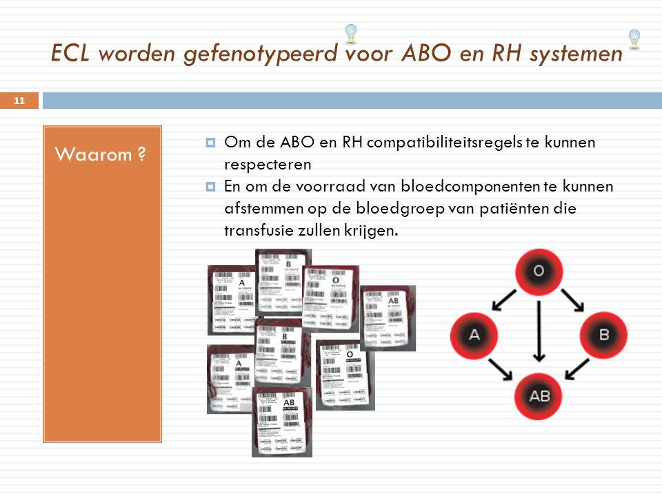 ECL worden gefenotypeerd voor ABO en RH systemen