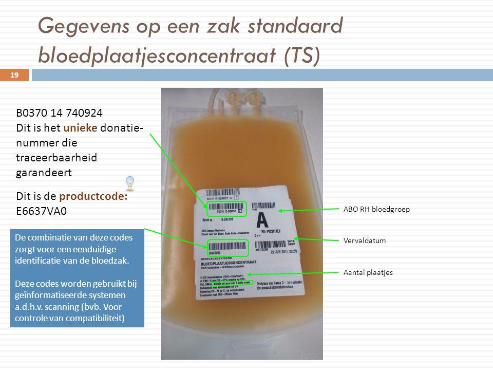 Gegevens op een zak standaard bloedplaatjesconcentraat (TS)