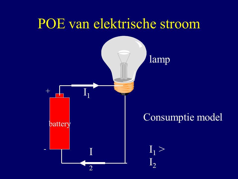 POE van elektrische stroom