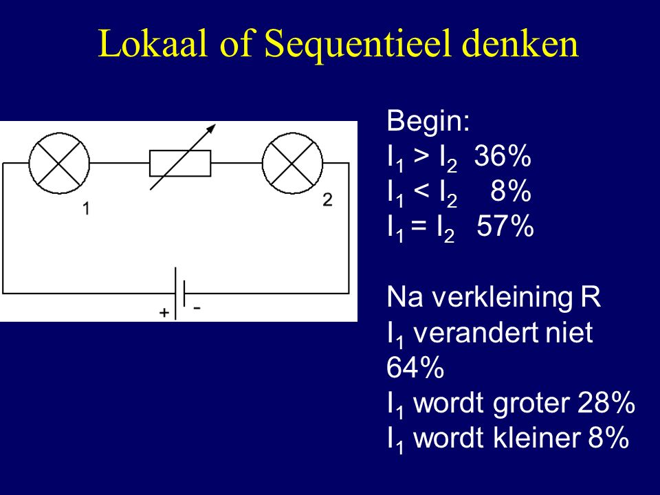 Lokaal of Sequentieel denken