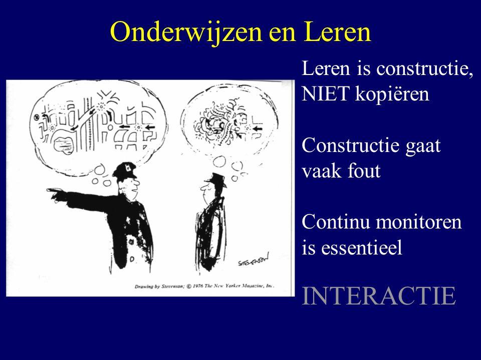 Onderwijzen en Leren INTERACTIE Leren is constructie, NIET kopiëren