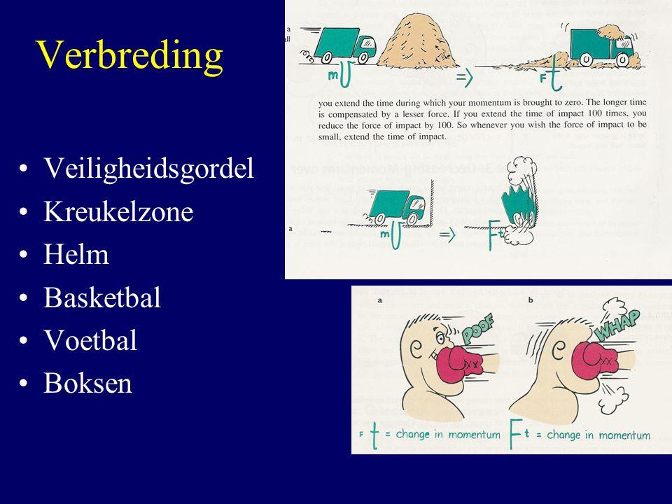 Verbreding Veiligheidsgordel Kreukelzone Helm Basketbal Voetbal Boksen