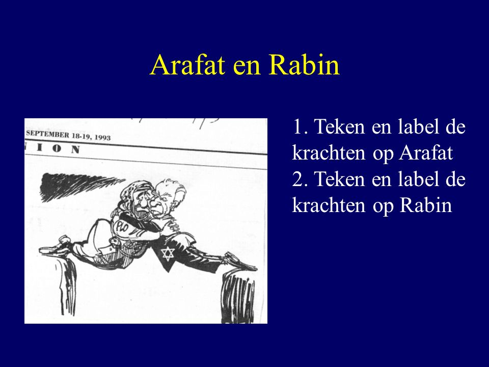 Arafat en Rabin 1. Teken en label de krachten op Arafat
