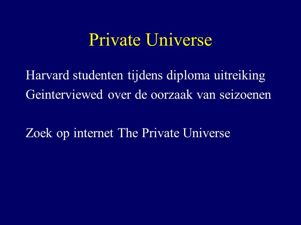 Private Universe Harvard studenten tijdens diploma uitreiking