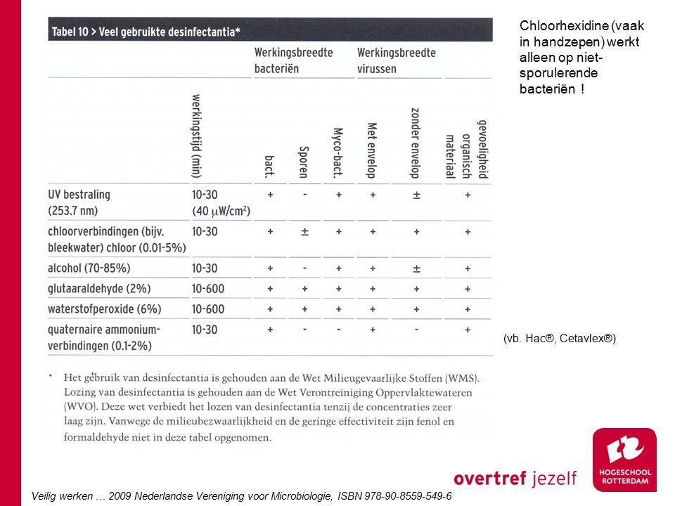 Chloorhexidine (vaak in handzepen) werkt alleen op niet-sporulerende bacteriën !