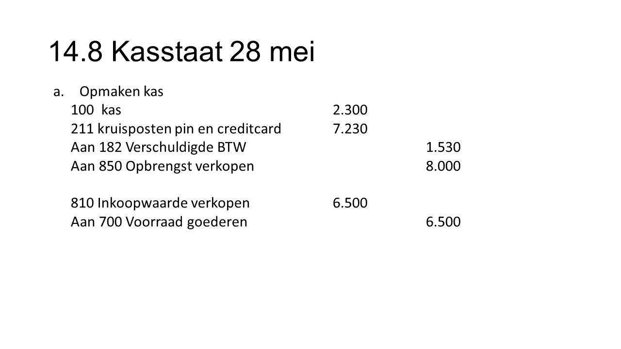 14.8 Kasstaat 28 mei Opmaken kas 100 kas 2.300