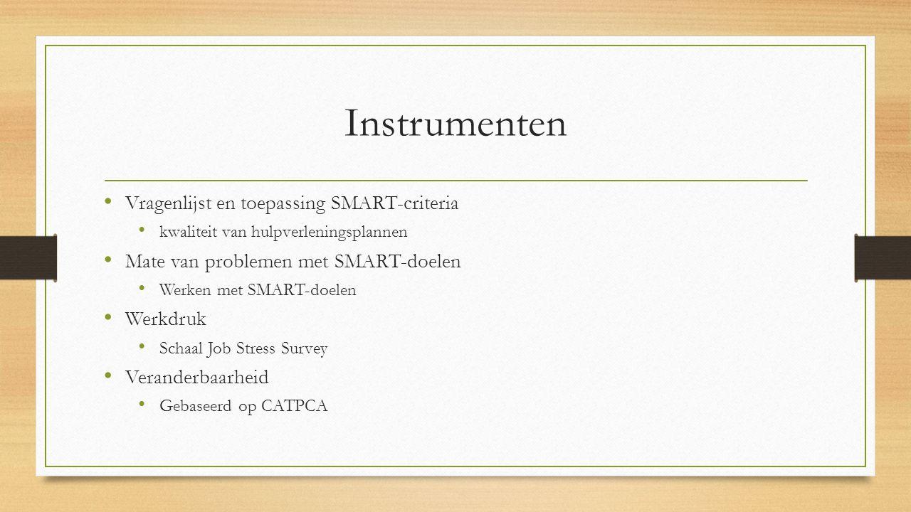Instrumenten Vragenlijst en toepassing SMART-criteria
