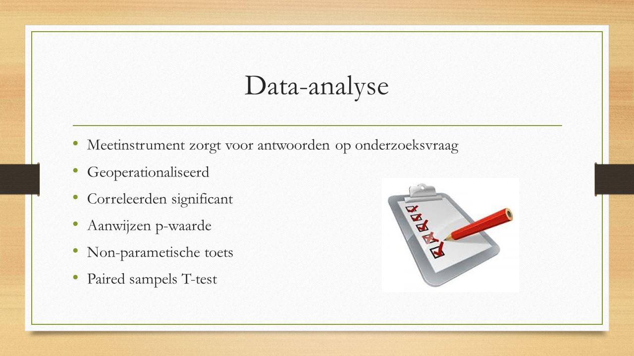 Data-analyse Meetinstrument zorgt voor antwoorden op onderzoeksvraag