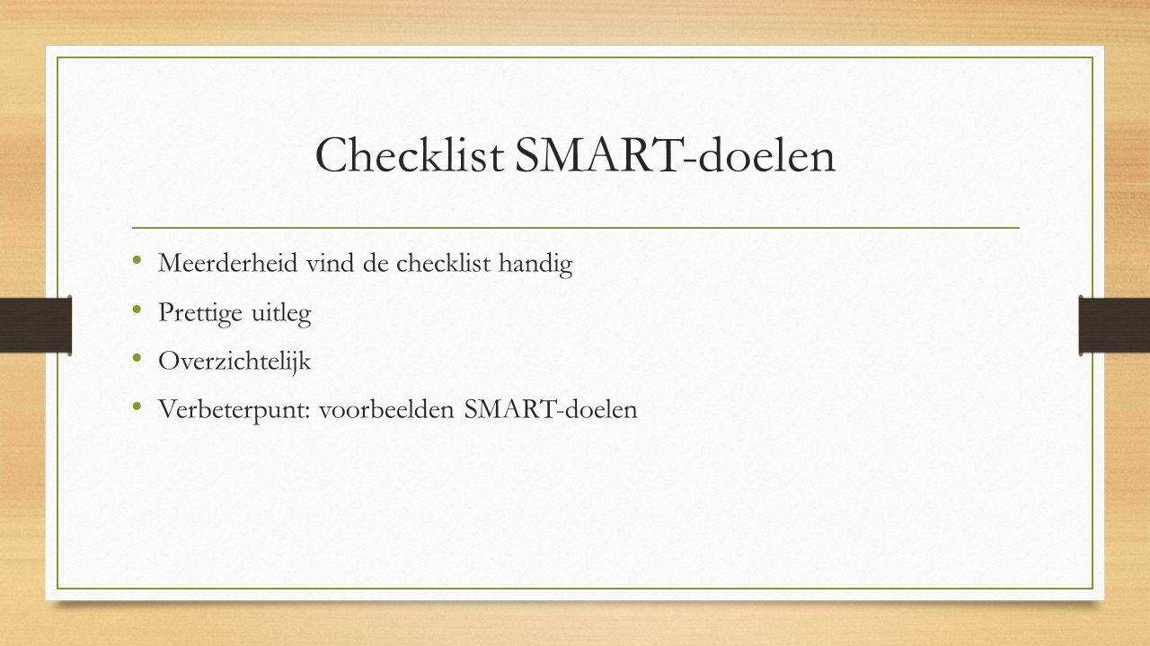 Checklist SMART-doelen