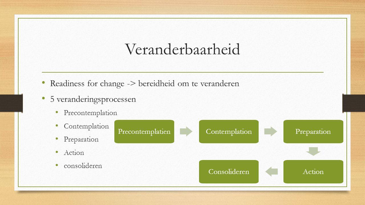 Veranderbaarheid Readiness for change -> bereidheid om te veranderen. 5 veranderingsprocessen. Precontemplation.