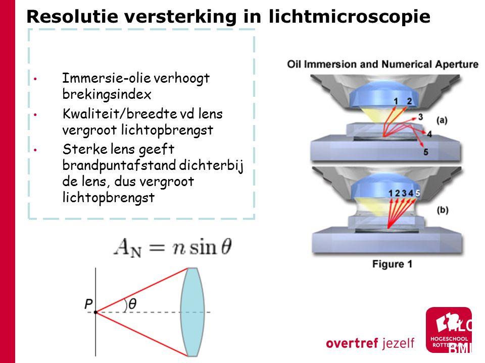 Resolutie versterking in lichtmicroscopie