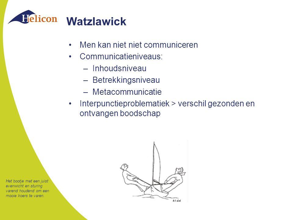 Watzlawick Men kan niet niet communiceren Communicatieniveaus: