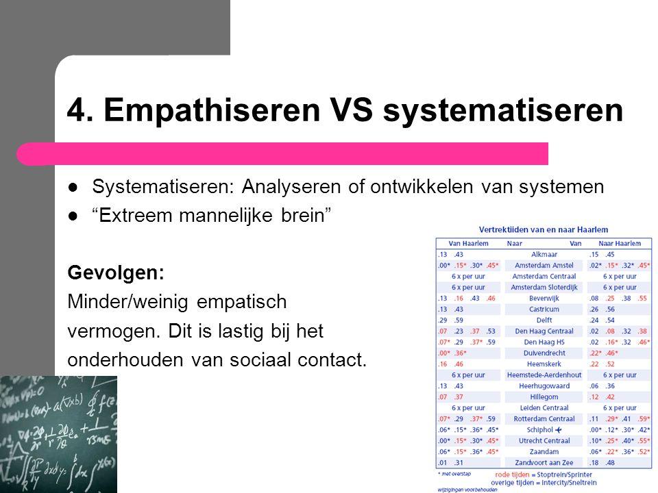 4. Empathiseren VS systematiseren