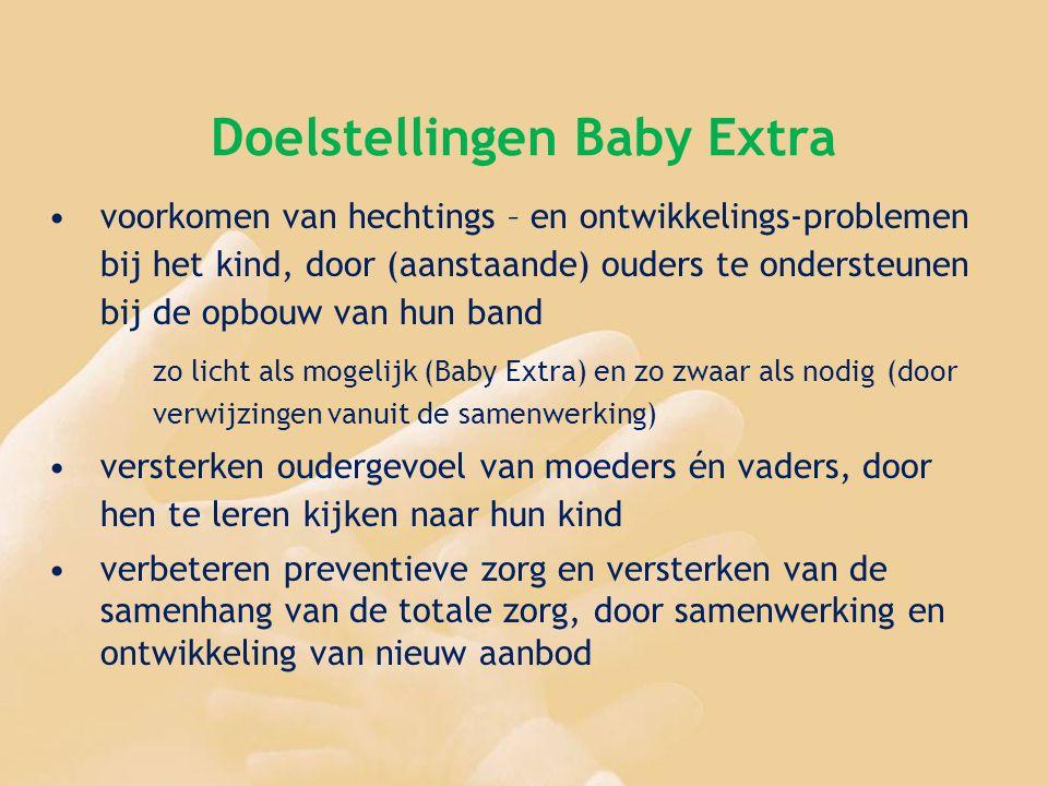 Doelstellingen Baby Extra