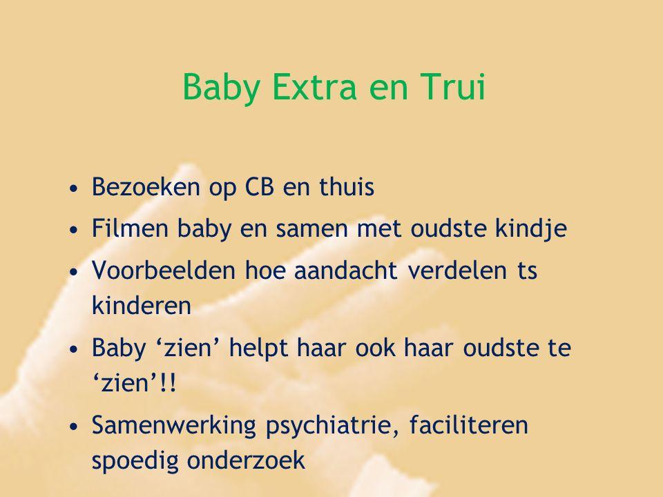 Baby Extra en Trui Bezoeken op CB en thuis
