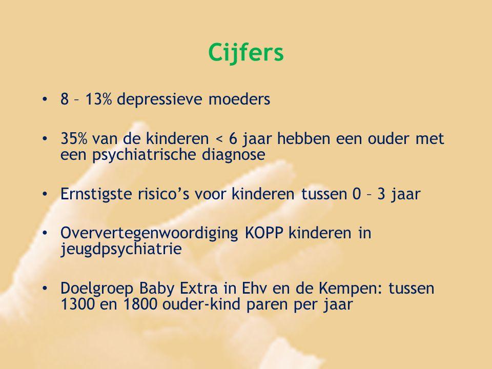 Cijfers 8 – 13% depressieve moeders