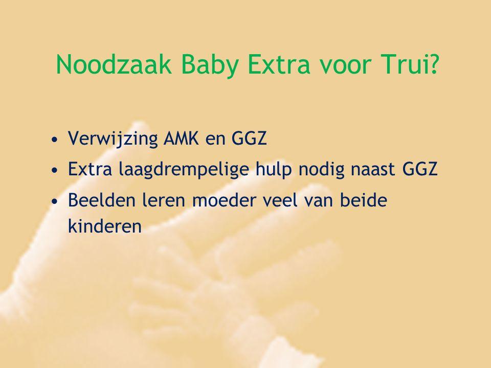 Noodzaak Baby Extra voor Trui